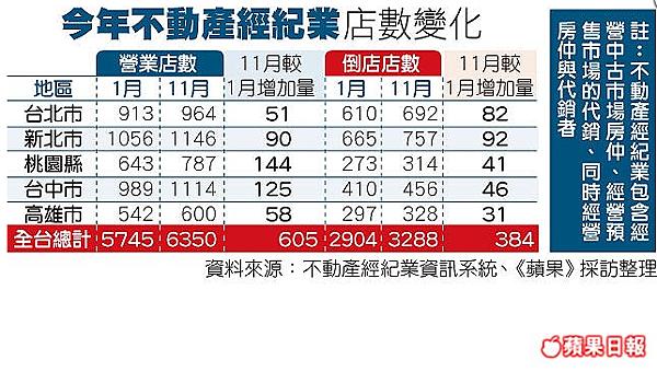 螢幕截圖 2013-12-30 14.40.12
