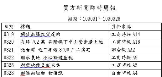 【住商台北敦南店帶您看新聞】-第11期 買方新聞!