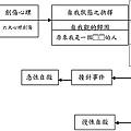 自殺者心理歷程發展模型.jpg
