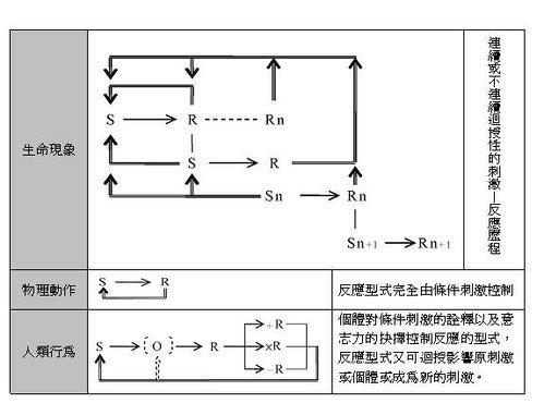非事件系統全覽表-1.jpg
