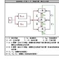 非事件系統全覽表-2.jpg