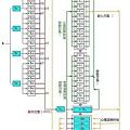 非事件系統全覽表-3.jpg