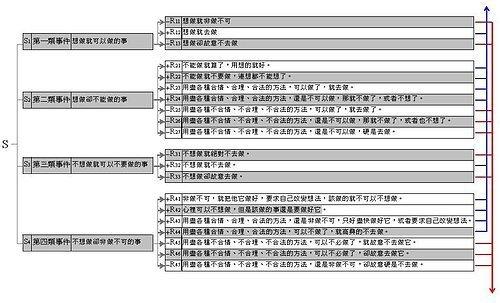 非事件系統全覽表-5.jpg
