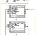 非事件系統全覽表-6.jpg