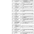 校園中國小學生死亡創傷處遇模型2..jpg