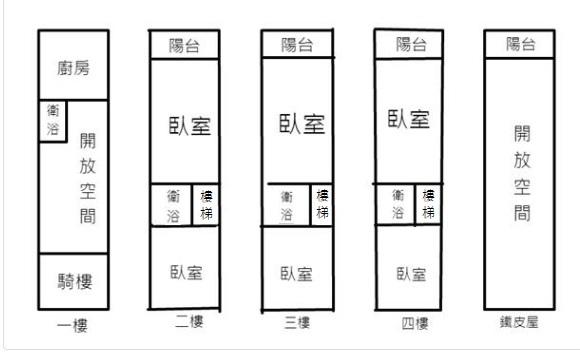 辛亥路透店11