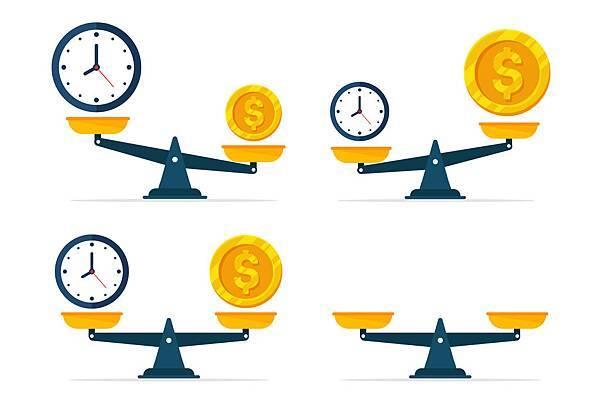 儲蓄險 內部報酬率(IRR)財務評估指標