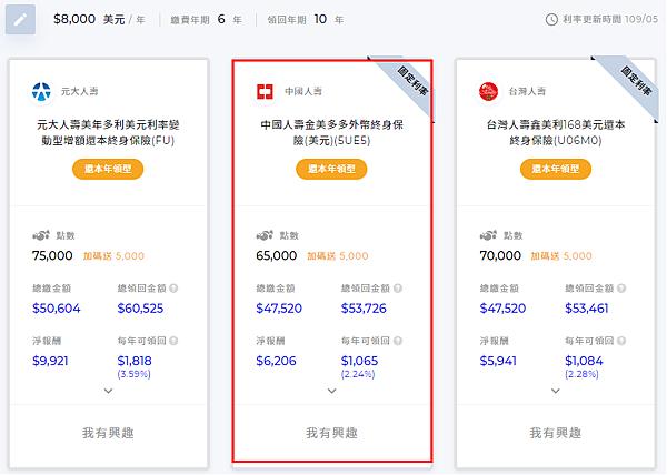 中國人壽金美多多