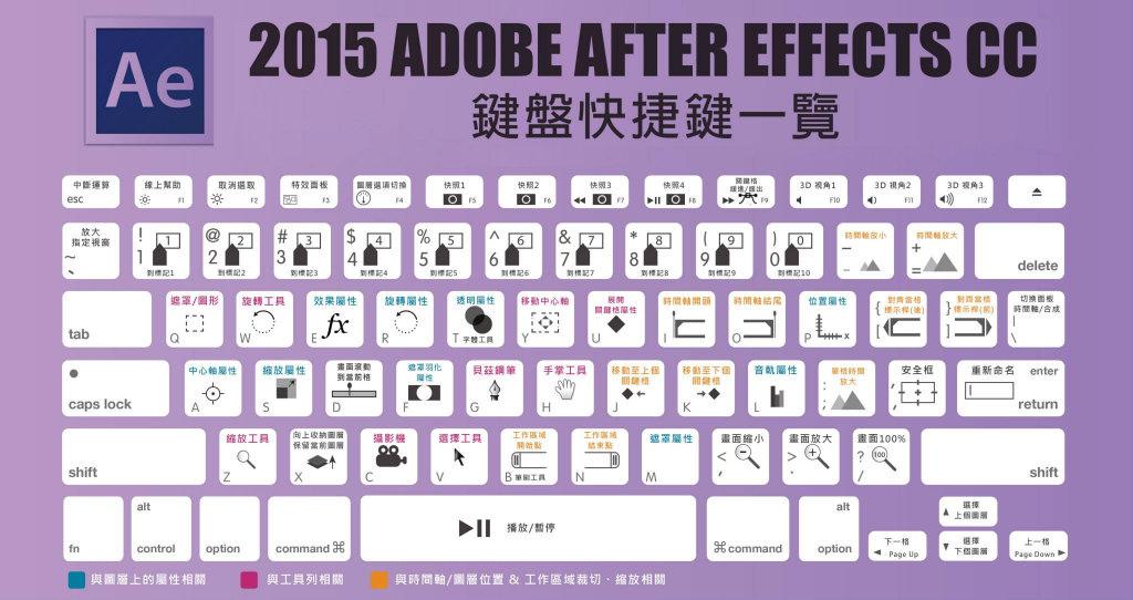 ae keyboard.jpg