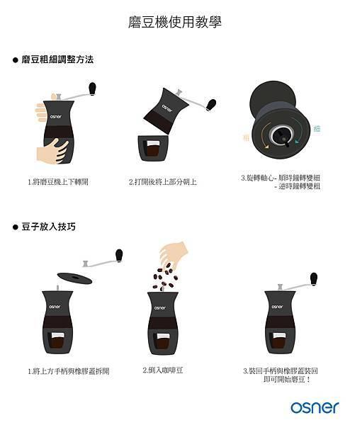 磨豆機使用教學_工作區域 1_工作區域 1.jpg