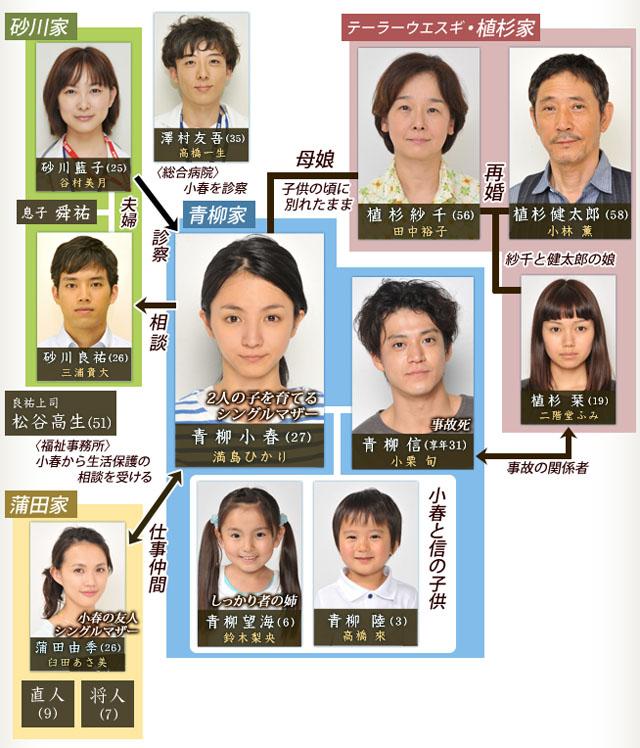 woman-chart