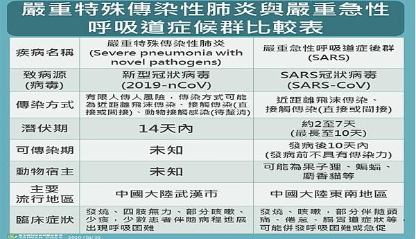 武漢病毒13.png