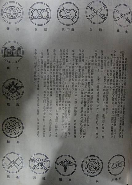 中國陸軍畫刊7001-2陸軍新服制