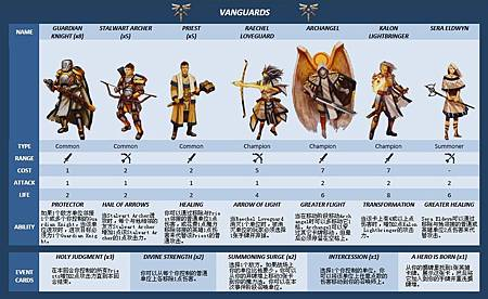 Vanguards1