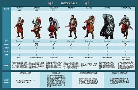 Tundra Orcs1