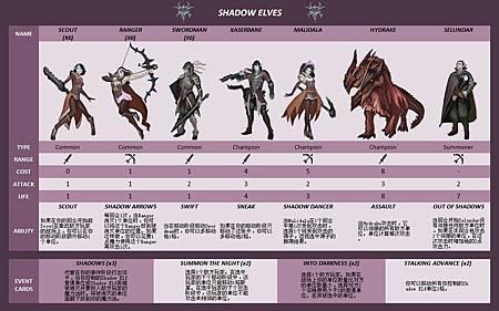 Shadow Elves