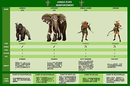 Jungle Elves2