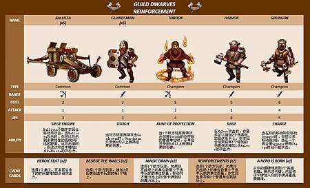 Guild Dwarves2