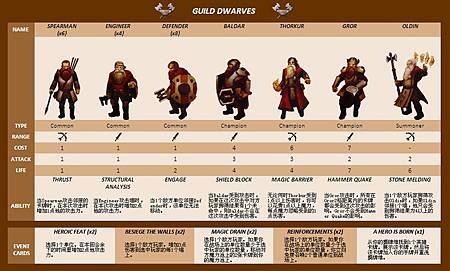 Guild Dwarves1
