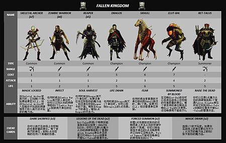 Fallen Kingdom1
