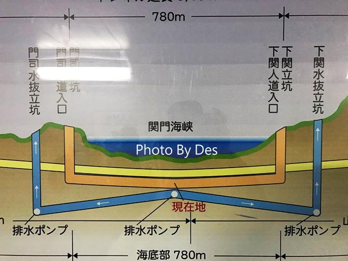 Shimonoseki_52.JPG