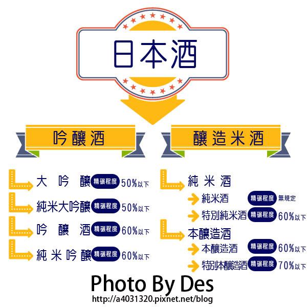 日本酒階級表.jpg