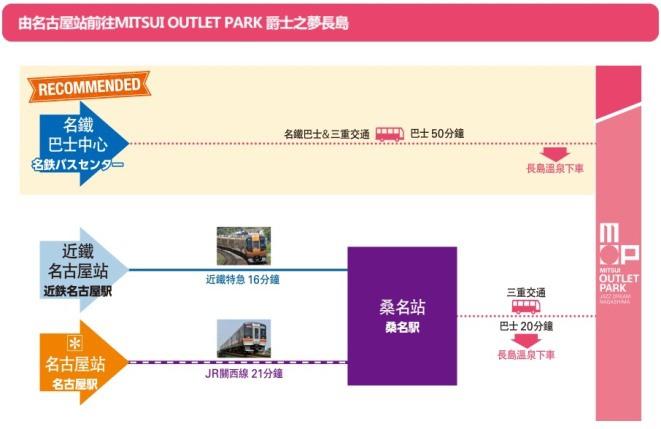 長島OUTLET_02.jpg