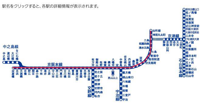 京阪線.jpg
