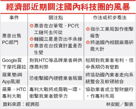 經濟部近期關注國內科技圈的風暴(HP-100.08.22).jpg
