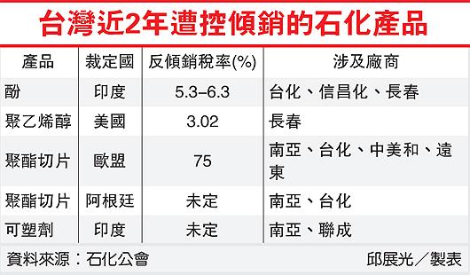 台灣近2年遭控傾銷的石化產品(1303-101.05.30)