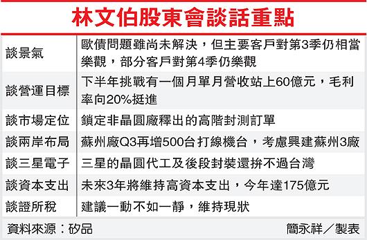 林文柏股東會談話重點(2325-101.06.20)