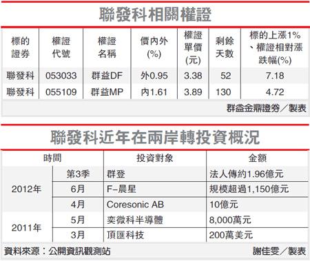 聯發科近年在兩案轉投資概況(2454.101.10.16)