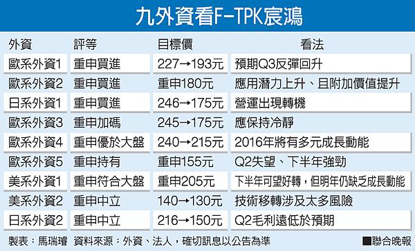 九外資看宸鴻(3673.104.07.31)