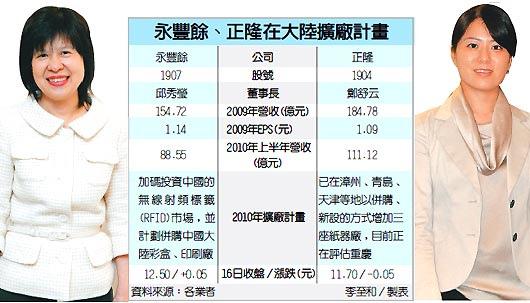 永豐餘.正隆正在大陸擴廠計畫(1907-99.07.19).bmp