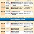 台灣金融業在中國(兩岸金融業互動)