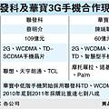 聯發科及華寶3G手機合作現況(2454)