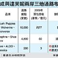 (寶成(9904)與達芙妮兩岸三地通路布局(99.01.06)).bmp