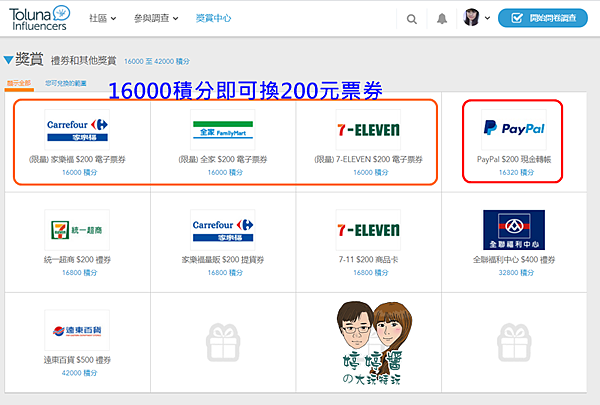 Toluna influencers獎賞.png