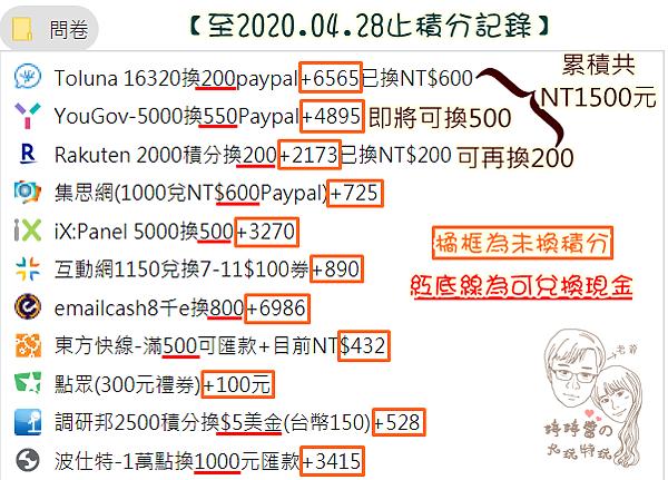 20200428目前積分.png