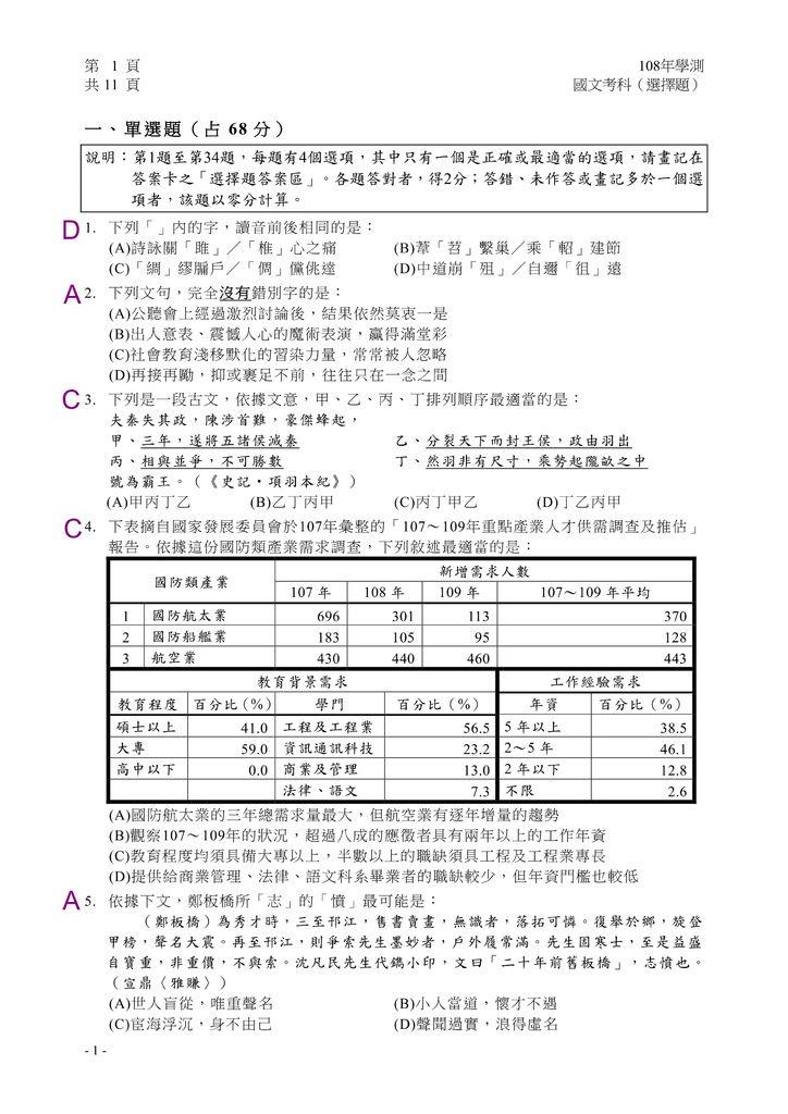 01-108學測國文(選擇題)試卷定稿_02.bmp