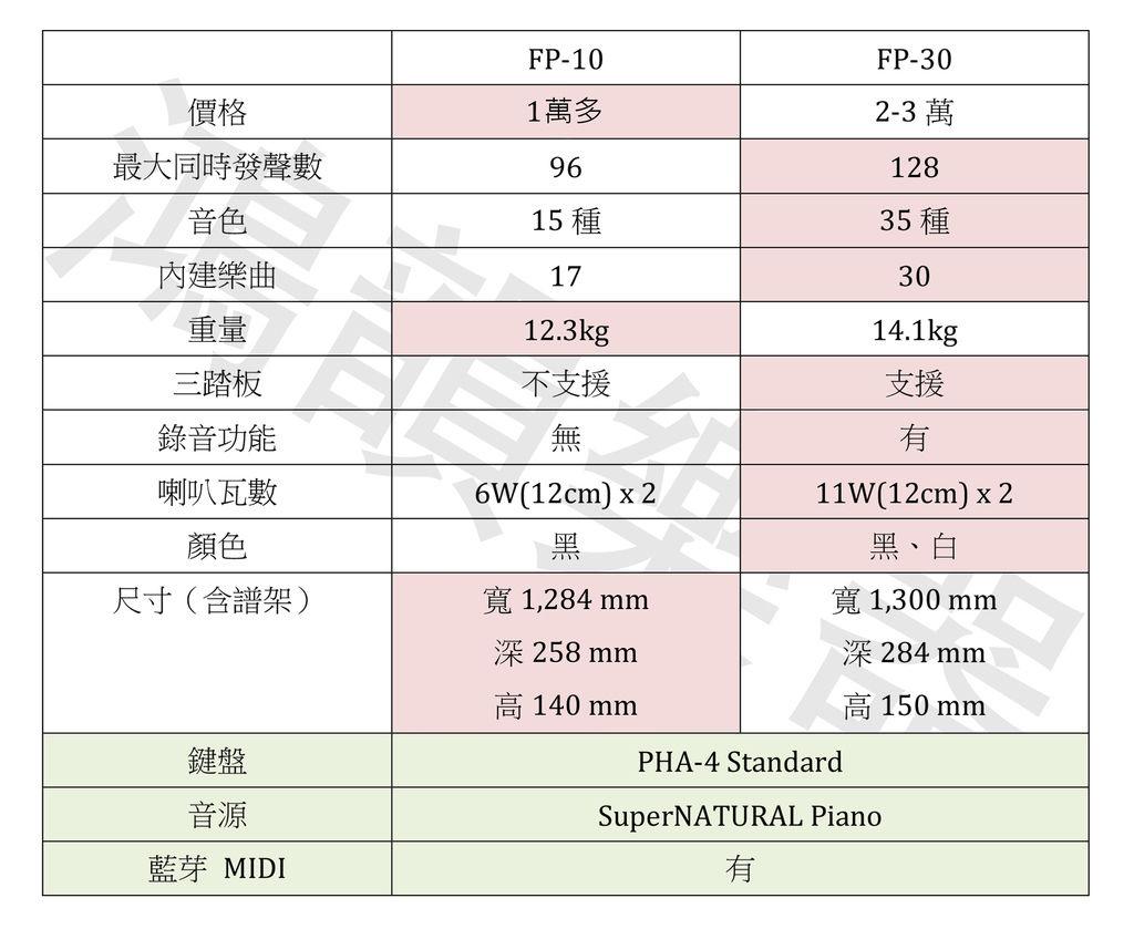FP比較.jpg