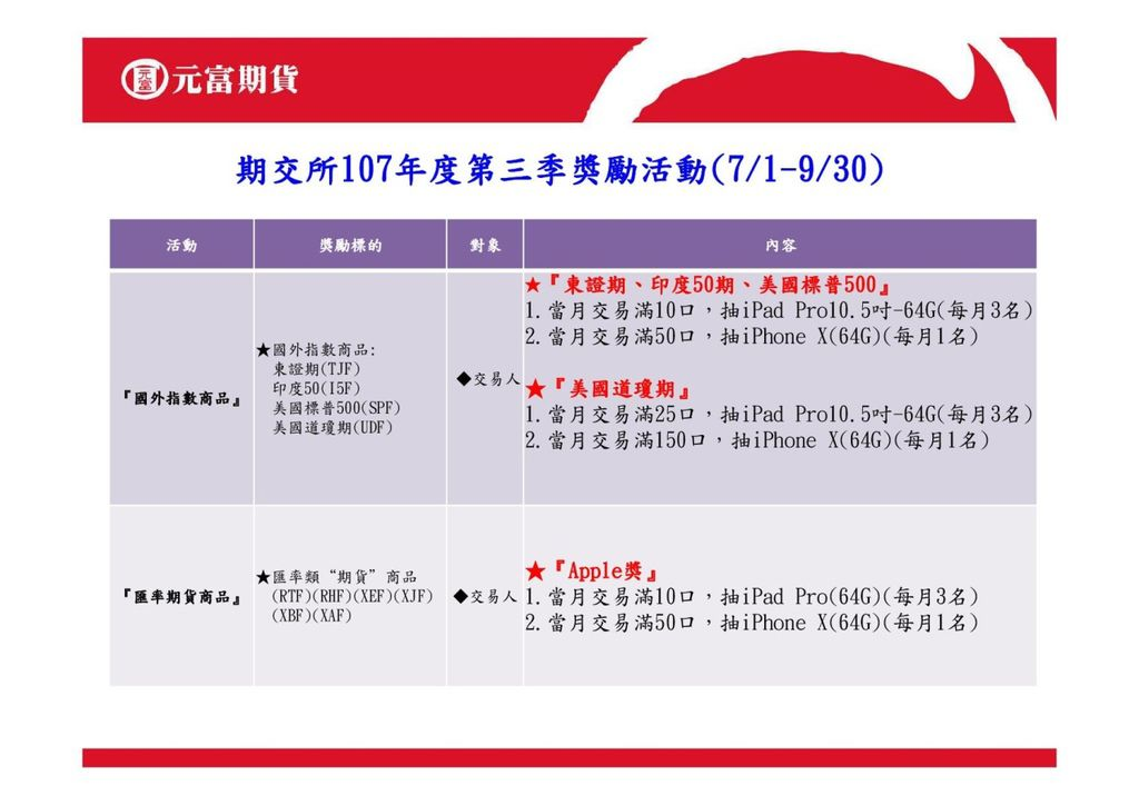 (期交所Q3活動)-客戶版