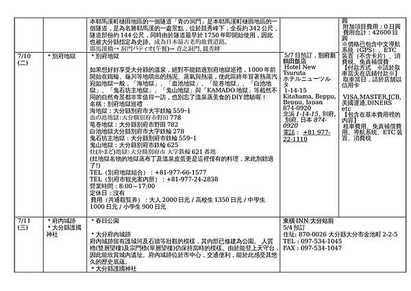 2018日本九州自由行(部落格用)-4.jpg
