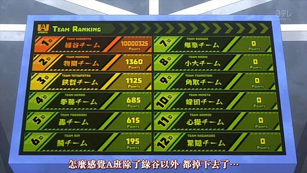 [八重櫻字幕組][我的英雄學院S2][Boku no Hero Academia S2][04][繁体][720P].mp4_20191026_102639.442.jpg
