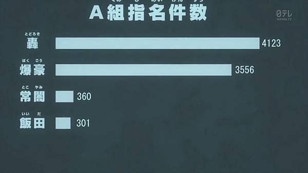[八重櫻字幕組][我的英雄學院S2][Boku no Hero Academia S2][13][繁体][720P].mp4_20191026_133732.203.jpg