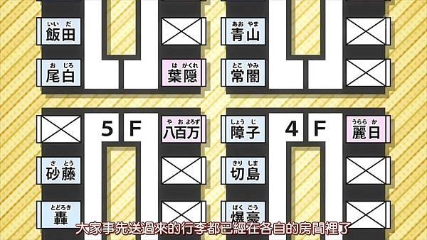 我的英雄學院 (八重櫻)-51[住校吧][BIG5][720P].mp4_20191027_115700.300.jpg