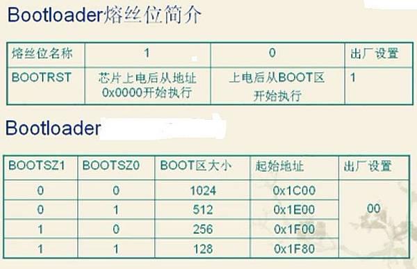 bootloader熔絲位.jpg