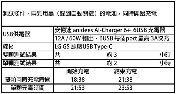 雙槽充電測試 (1).jpg