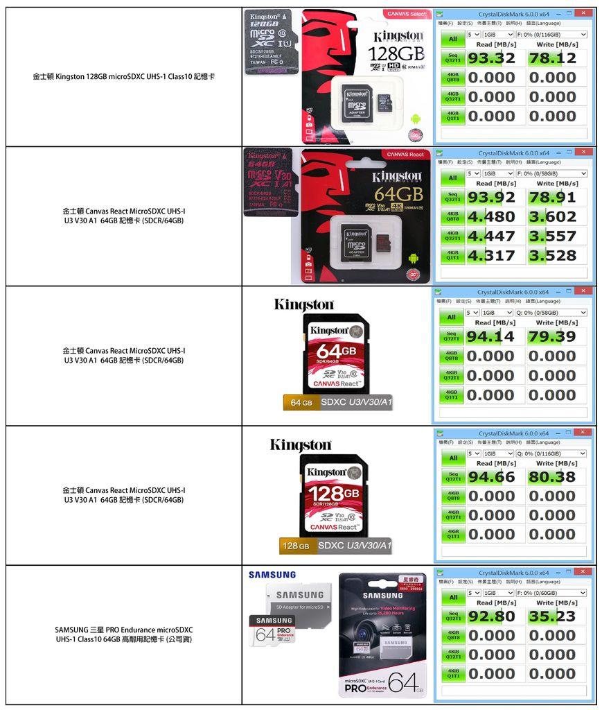 ★各家Micro SD 速度測試2018-12-12.jpg