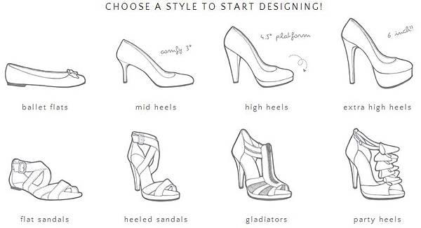 [產品設計] 客制化高跟鞋設計.禮物: 購買自己設計的鞋子(Design Custom Made Shoes) (電子商務,互動介面設計,服務設計,走路,品牌,好穿法,高度,ballet flats(芭蕾舞鞋),mid heels(中根鞋),high heels(高根鞋), extra high heels(超高跟鞋), flat sandals(平底涼鞋), heeled sandals(高跟涼鞋), gladiators Shoes(羅馬鞋), party heels(宴會高跟鞋), flat oxfords(平底休閒鞋), ankle boots(短靴), wedge heels(楔形鞋))1